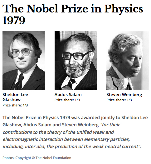 Today Weinberg And Salams Model Of Leptons Is One The Central Parts Standard Particle Physics Experimental Confirmations Have